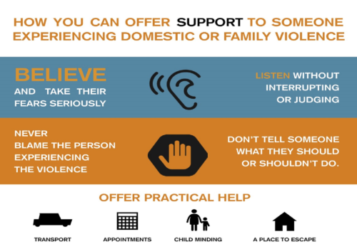 Family Violence Is Never Ok!